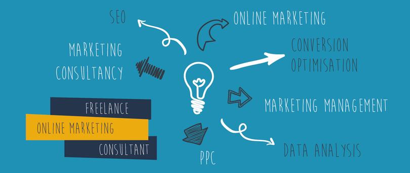 Marketing Consultant Insurance